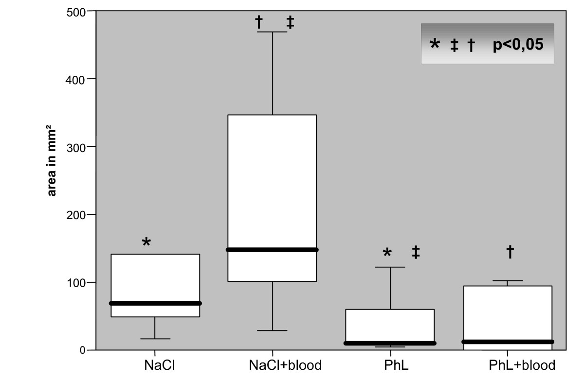http://static-content.springer.com/image/art%3A10.1186%2F1471-2482-7-14/MediaObjects/12893_2007_Article_96_Fig1_HTML.jpg