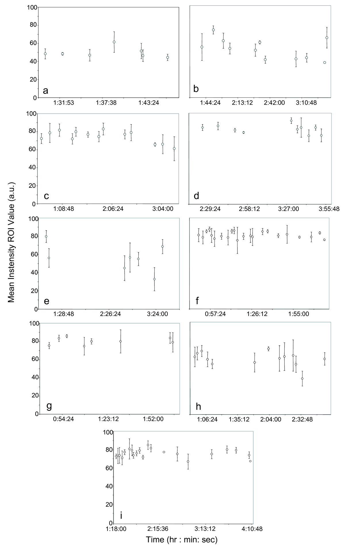 http://static-content.springer.com/image/art%3A10.1186%2F1471-2482-8-8/MediaObjects/12893_2007_Article_113_Fig4_HTML.jpg