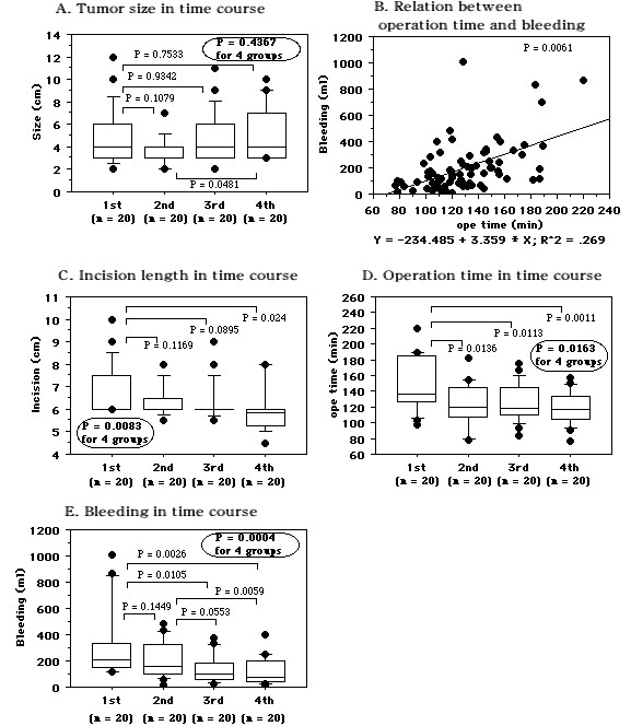 http://static-content.springer.com/image/art%3A10.1186%2F1471-2490-10-7/MediaObjects/12894_2009_Article_152_Fig4_HTML.jpg