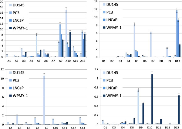 http://static-content.springer.com/image/art%3A10.1186%2F1471-2490-14-17/MediaObjects/12894_2013_316_Fig1_HTML.jpg