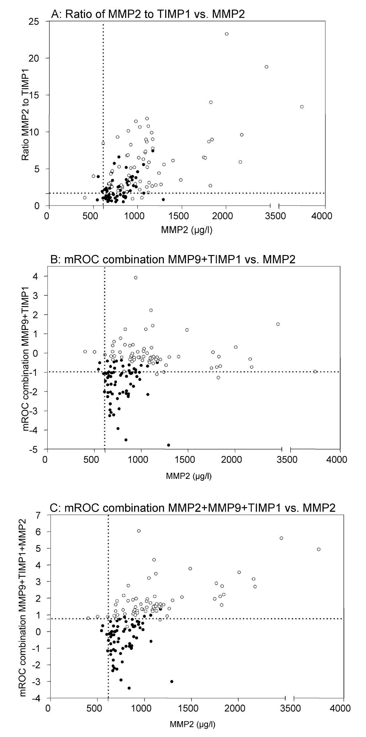http://static-content.springer.com/image/art%3A10.1186%2F1471-2490-6-19/MediaObjects/12894_2005_Article_74_Fig3_HTML.jpg