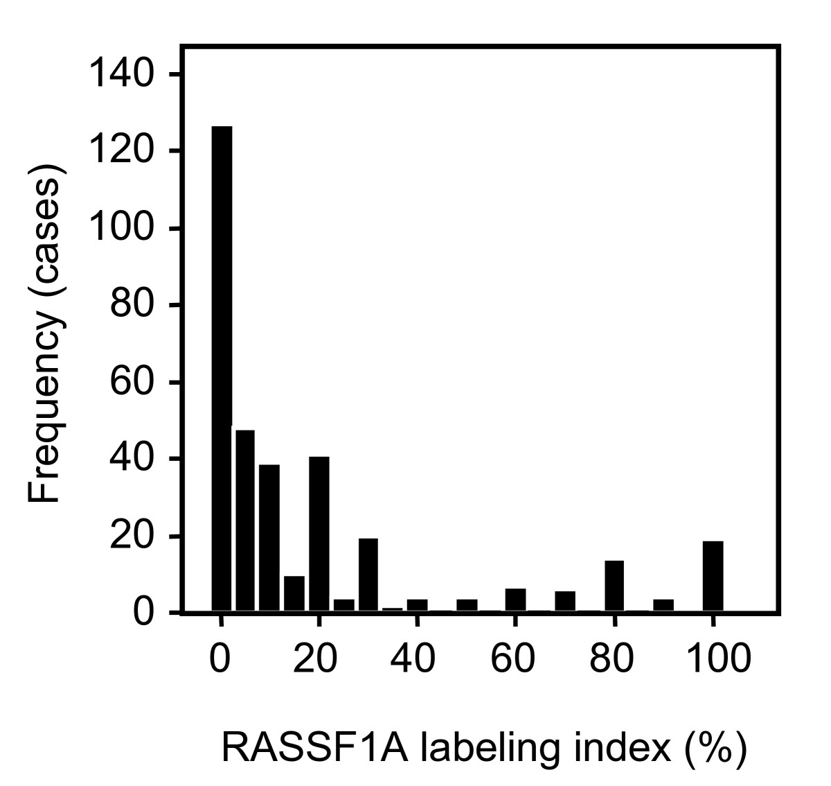 http://static-content.springer.com/image/art%3A10.1186%2F1471-2490-8-12/MediaObjects/12894_2008_Article_117_Fig2_HTML.jpg