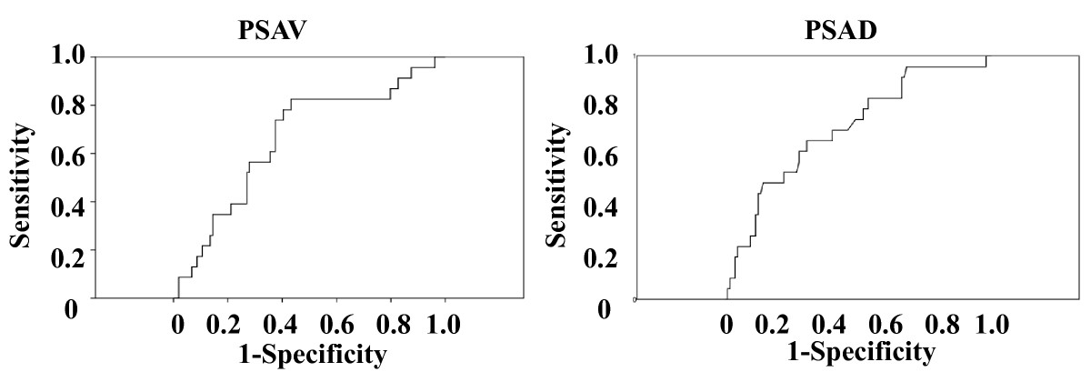 http://static-content.springer.com/image/art%3A10.1186%2F1471-2490-8-14/MediaObjects/12894_2008_Article_119_Fig1_HTML.jpg