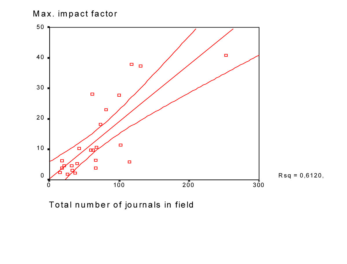 http://static-content.springer.com/image/art%3A10.1186%2F1471-5945-1-7/MediaObjects/12895_2001_Article_7_Fig1_HTML.jpg