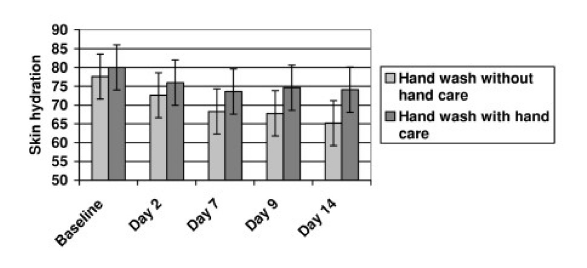 http://static-content.springer.com/image/art%3A10.1186%2F1471-5945-6-1/MediaObjects/12895_2005_Article_61_Fig2_HTML.jpg