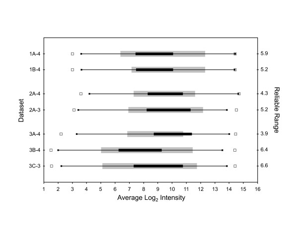 http://static-content.springer.com/image/art%3A10.1186%2F1472-6750-11-38/MediaObjects/12896_2011_602_Fig2_HTML.jpg
