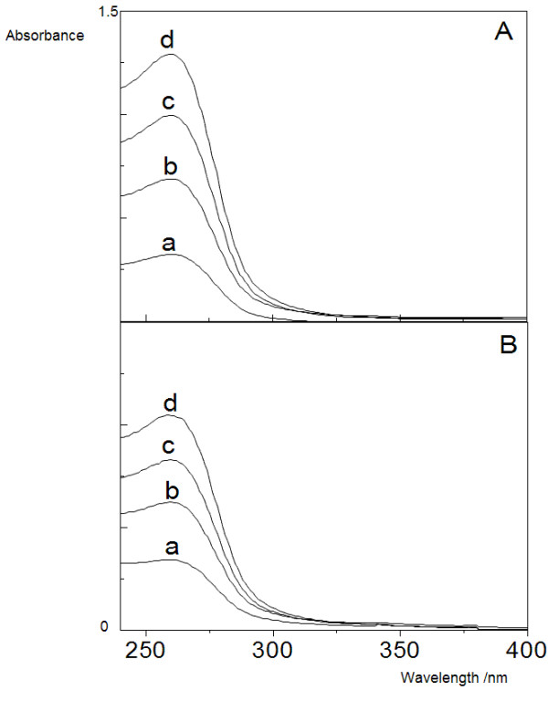 http://static-content.springer.com/image/art%3A10.1186%2F1472-6750-11-40/MediaObjects/12896_2011_598_Fig4_HTML.jpg
