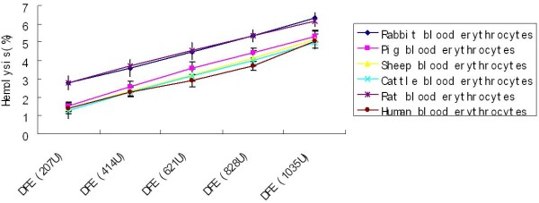 http://static-content.springer.com/image/art%3A10.1186%2F1472-6750-12-36/MediaObjects/12896_2012_721_Fig6_HTML.jpg