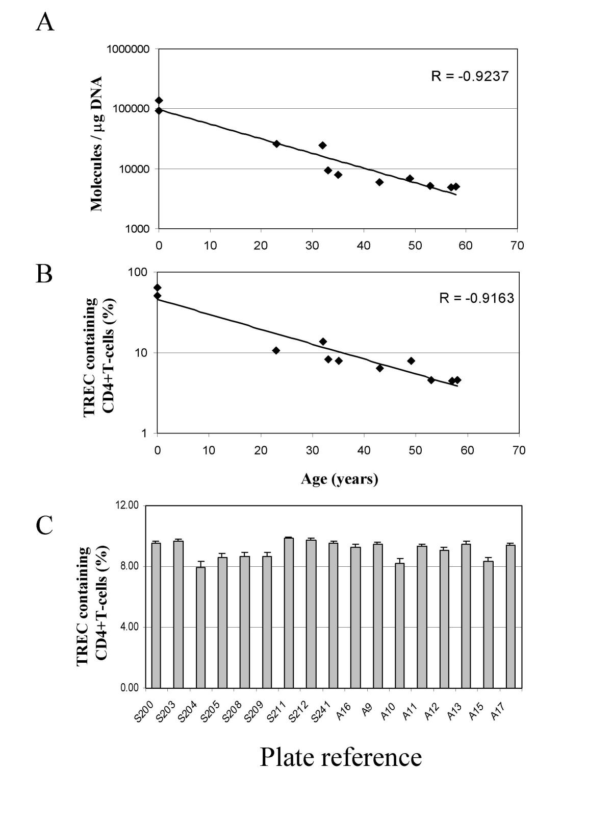 http://static-content.springer.com/image/art%3A10.1186%2F1472-6750-3-18/MediaObjects/12896_2003_Article_52_Fig4_HTML.jpg