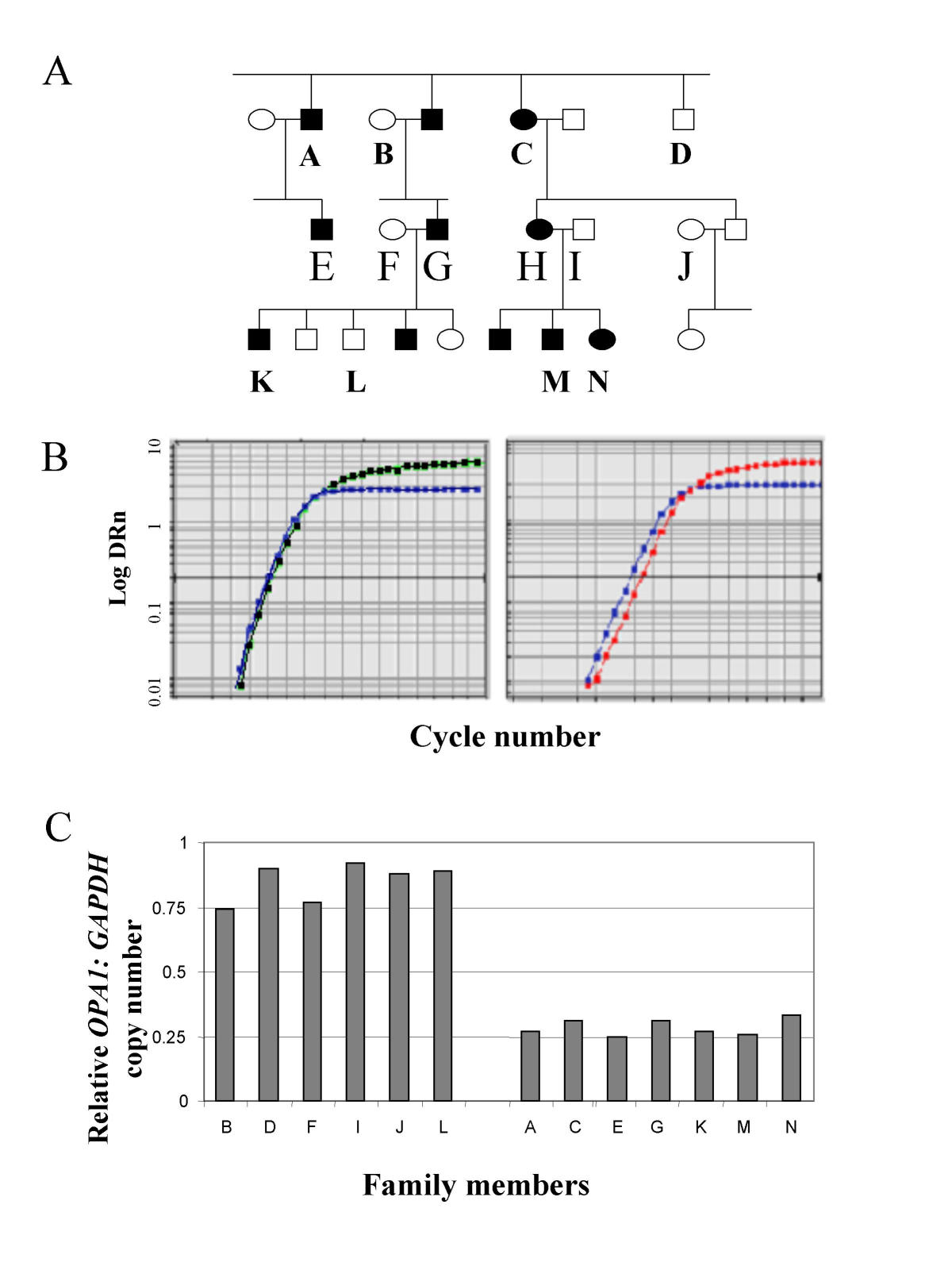 http://static-content.springer.com/image/art%3A10.1186%2F1472-6750-3-18/MediaObjects/12896_2003_Article_52_Fig6_HTML.jpg