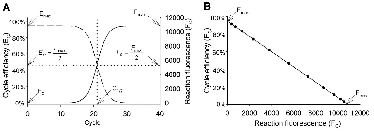 http://static-content.springer.com/image/art%3A10.1186%2F1472-6750-8-47/MediaObjects/12896_2008_Article_316_Fig1_HTML.jpg