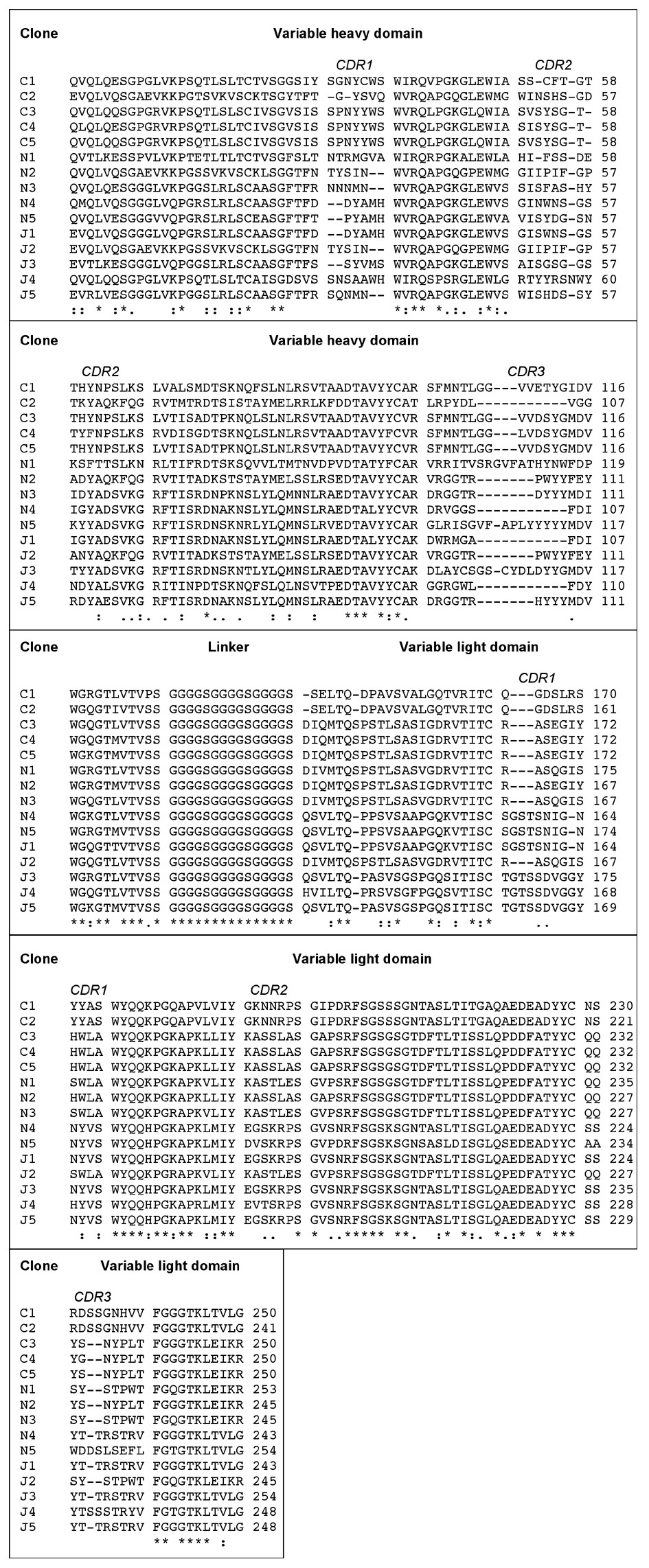 http://static-content.springer.com/image/art%3A10.1186%2F1472-6750-8-97/MediaObjects/12896_2008_Article_366_Fig4_HTML.jpg