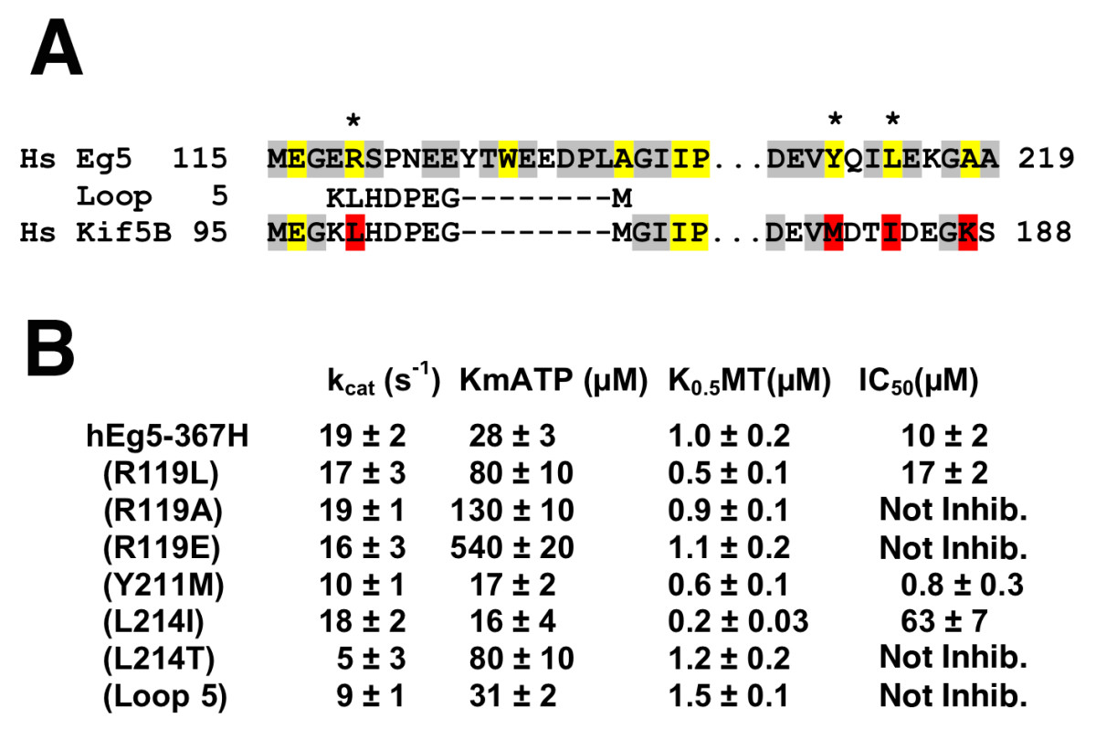 http://static-content.springer.com/image/art%3A10.1186%2F1472-6769-6-2/MediaObjects/12897_2005_Article_13_Fig4_HTML.jpg