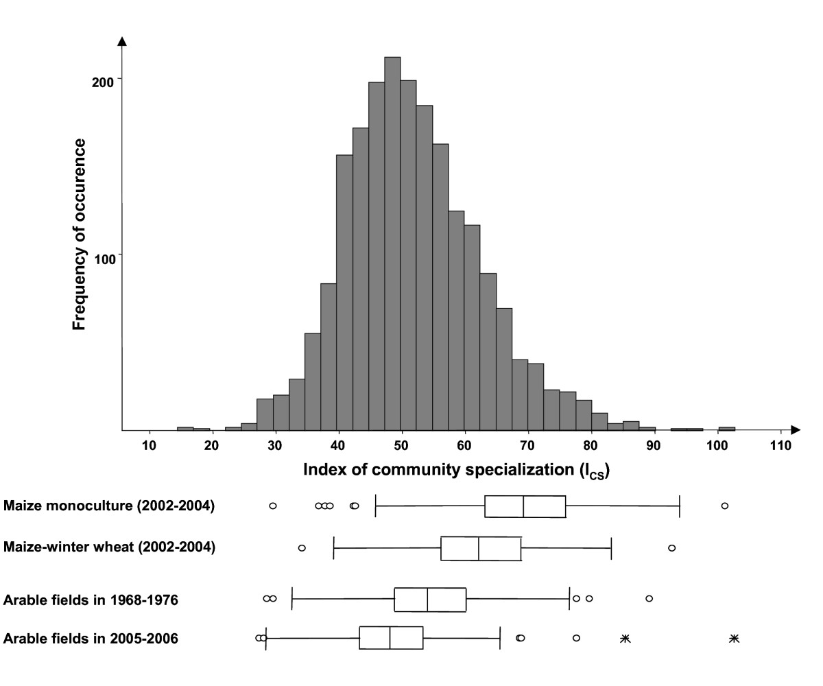 http://static-content.springer.com/image/art%3A10.1186%2F1472-6785-10-20/MediaObjects/12898_2009_Article_156_Fig2_HTML.jpg
