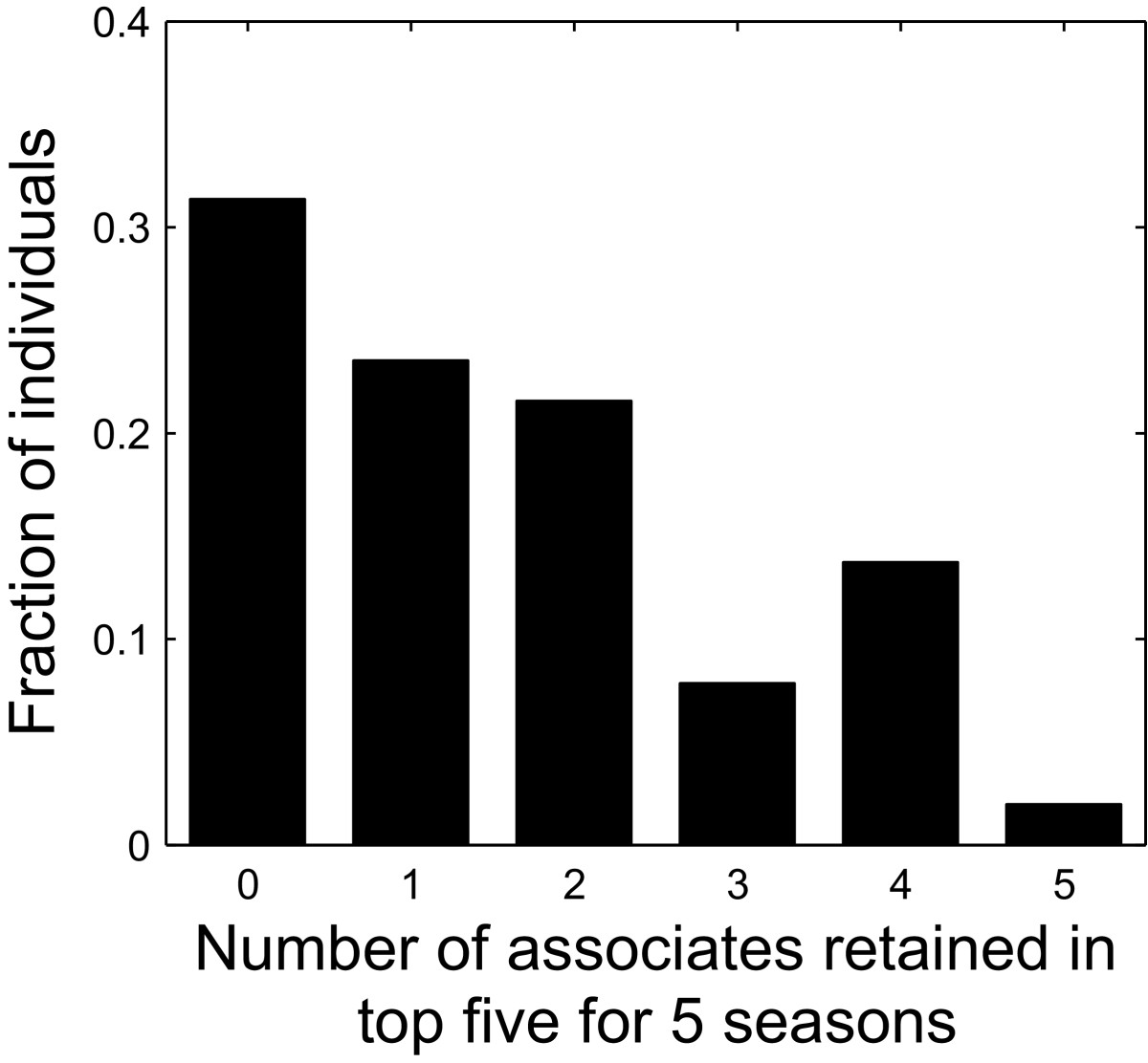 http://static-content.springer.com/image/art%3A10.1186%2F1472-6785-11-17/MediaObjects/12898_2011_Article_177_Fig3_HTML.jpg