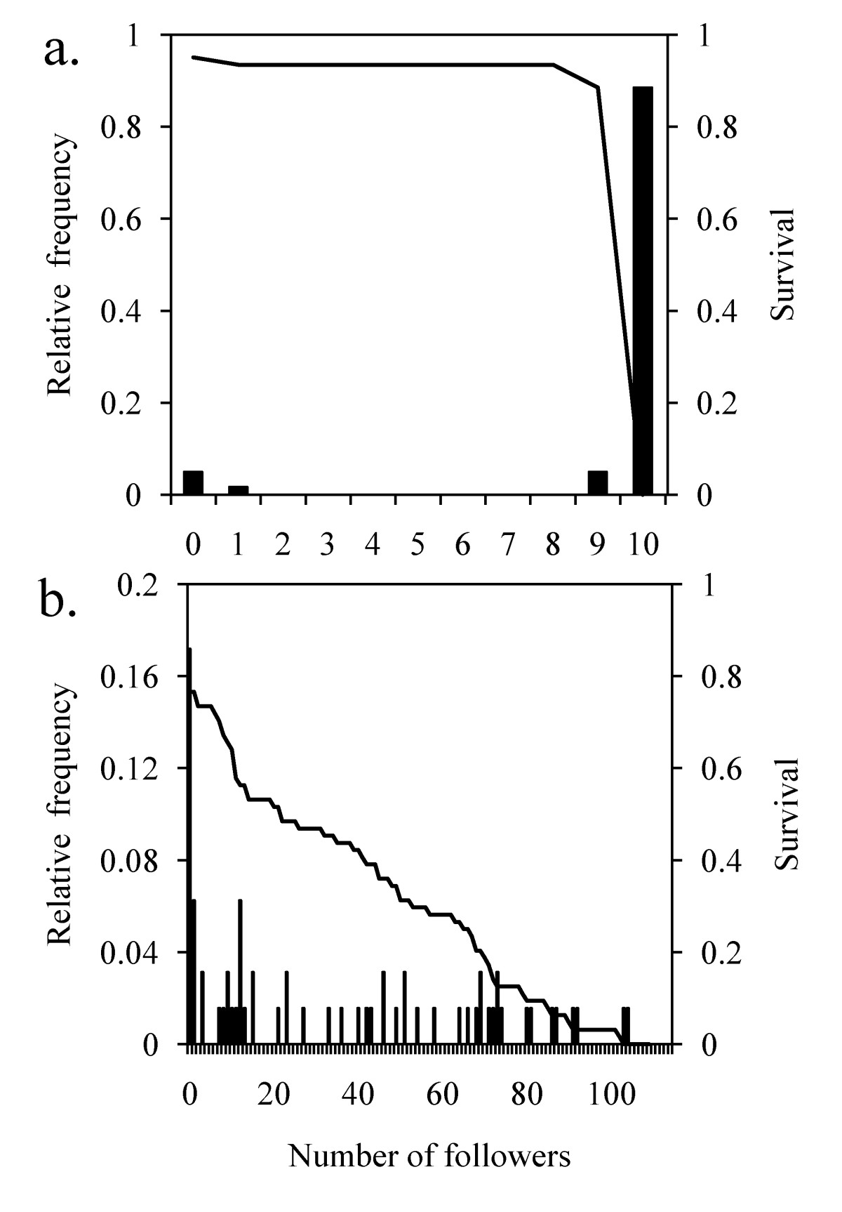 http://static-content.springer.com/image/art%3A10.1186%2F1472-6785-11-26/MediaObjects/12898_2011_Article_183_Fig2_HTML.jpg