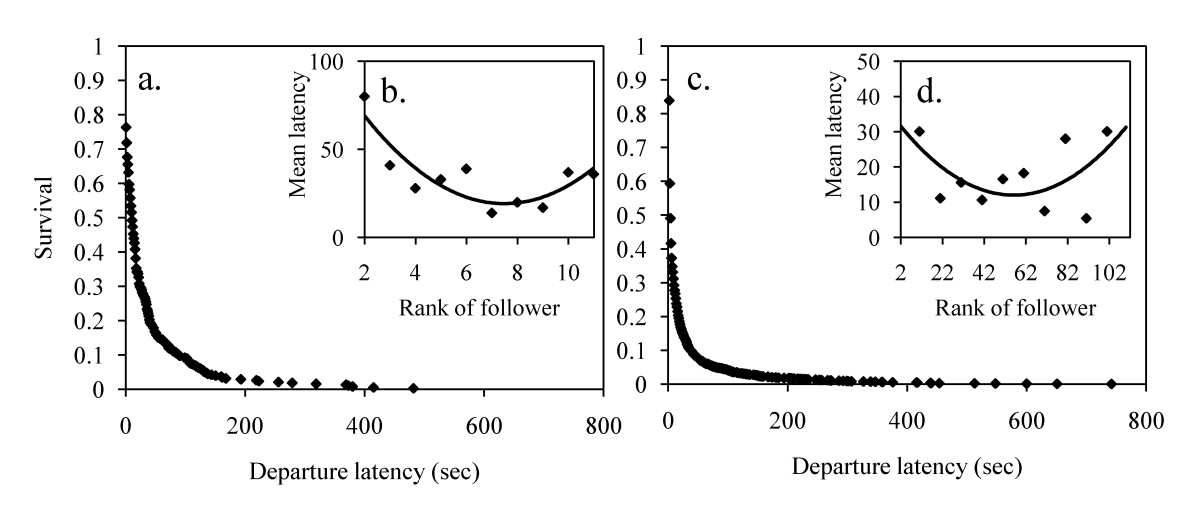 http://static-content.springer.com/image/art%3A10.1186%2F1472-6785-11-26/MediaObjects/12898_2011_Article_183_Fig3_HTML.jpg