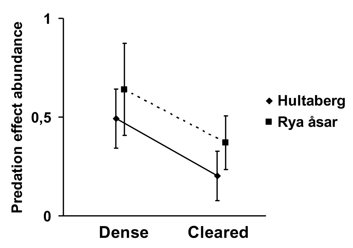 http://static-content.springer.com/image/art%3A10.1186%2F1472-6785-11-8/MediaObjects/12898_2010_Article_167_Fig2_HTML.jpg