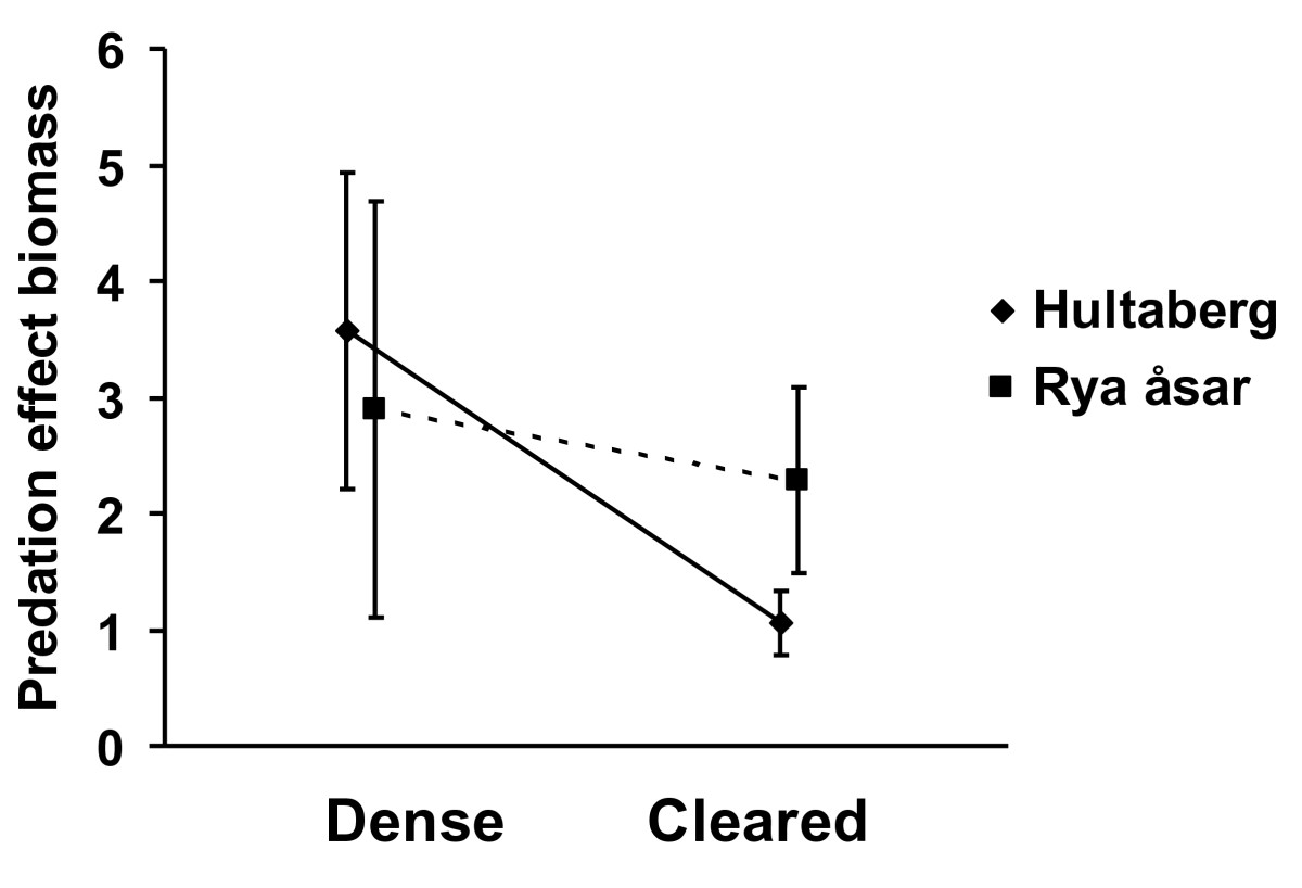 http://static-content.springer.com/image/art%3A10.1186%2F1472-6785-11-8/MediaObjects/12898_2010_Article_167_Fig3_HTML.jpg
