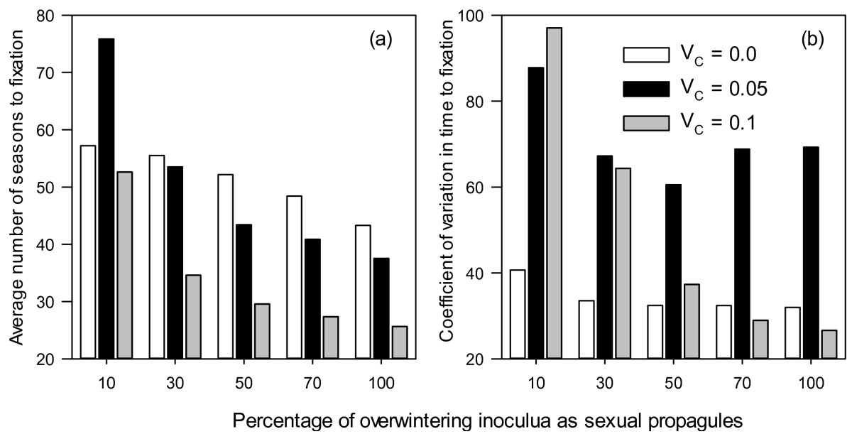 http://static-content.springer.com/image/art%3A10.1186%2F1472-6785-12-16/MediaObjects/12898_2012_Article_207_Fig2_HTML.jpg