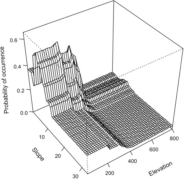 http://static-content.springer.com/image/art%3A10.1186%2F1472-6785-12-19/MediaObjects/12898_2012_Article_211_Fig3_HTML.jpg