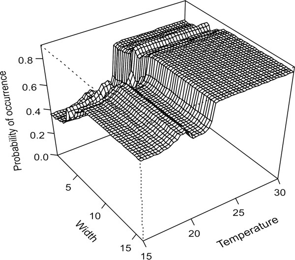 http://static-content.springer.com/image/art%3A10.1186%2F1472-6785-12-19/MediaObjects/12898_2012_Article_211_Fig4_HTML.jpg