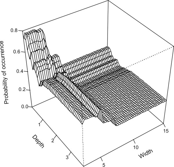http://static-content.springer.com/image/art%3A10.1186%2F1472-6785-12-19/MediaObjects/12898_2012_Article_211_Fig5_HTML.jpg