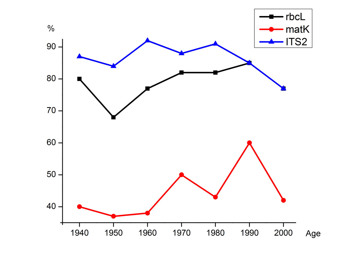 http://static-content.springer.com/image/art%3A10.1186%2F1472-6785-12-25/MediaObjects/12898_2012_Article_217_Fig2_HTML.jpg