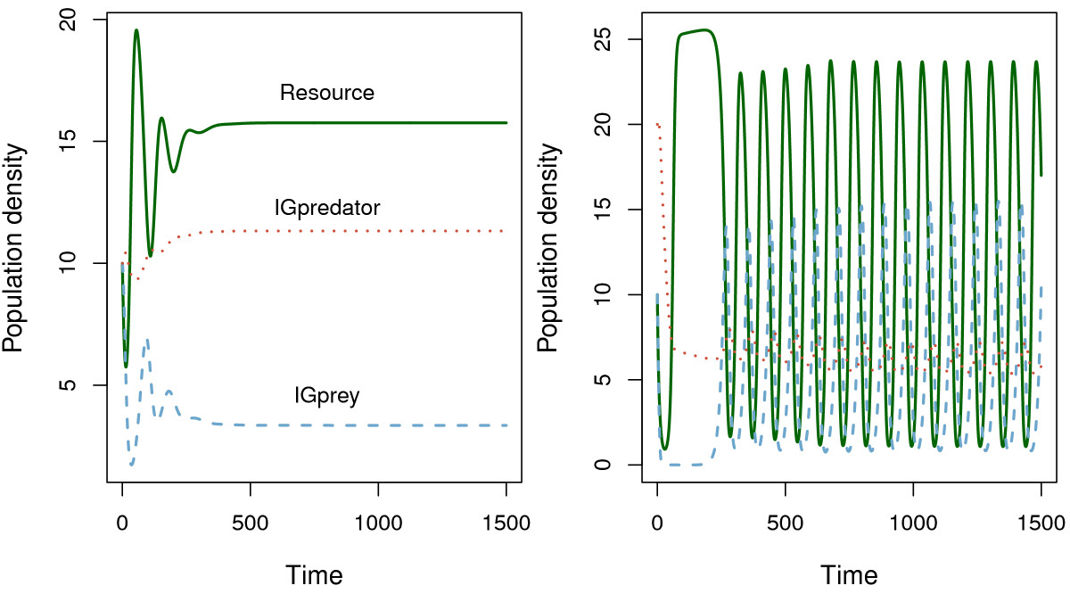 http://static-content.springer.com/image/art%3A10.1186%2F1472-6785-12-6/MediaObjects/12898_2012_Article_205_Fig4_HTML.jpg