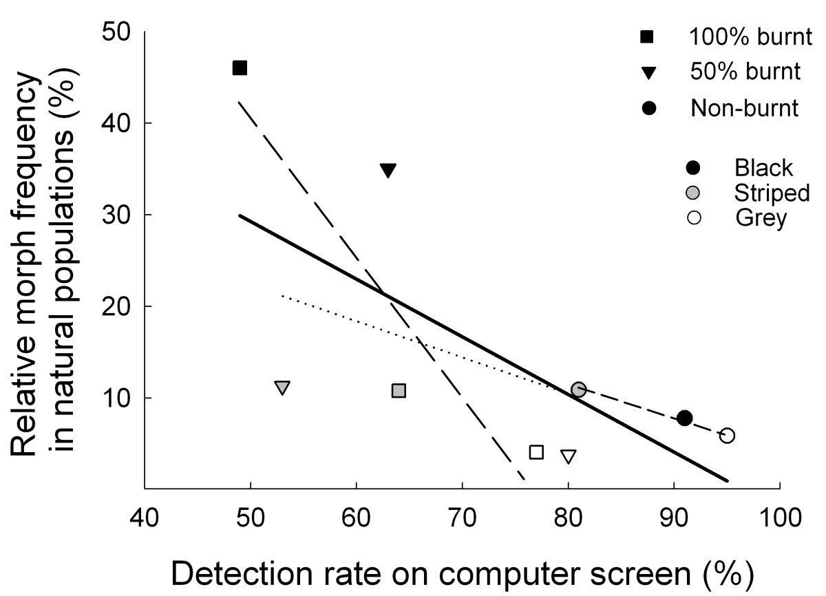http://static-content.springer.com/image/art%3A10.1186%2F1472-6785-13-17/MediaObjects/12898_2012_Article_233_Fig5_HTML.jpg