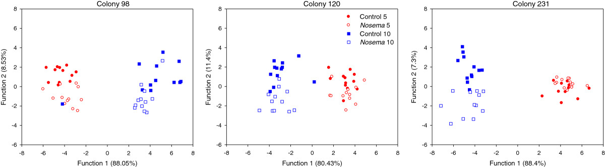 http://static-content.springer.com/image/art%3A10.1186%2F1472-6785-13-25/MediaObjects/12898_2013_Article_247_Fig1_HTML.jpg