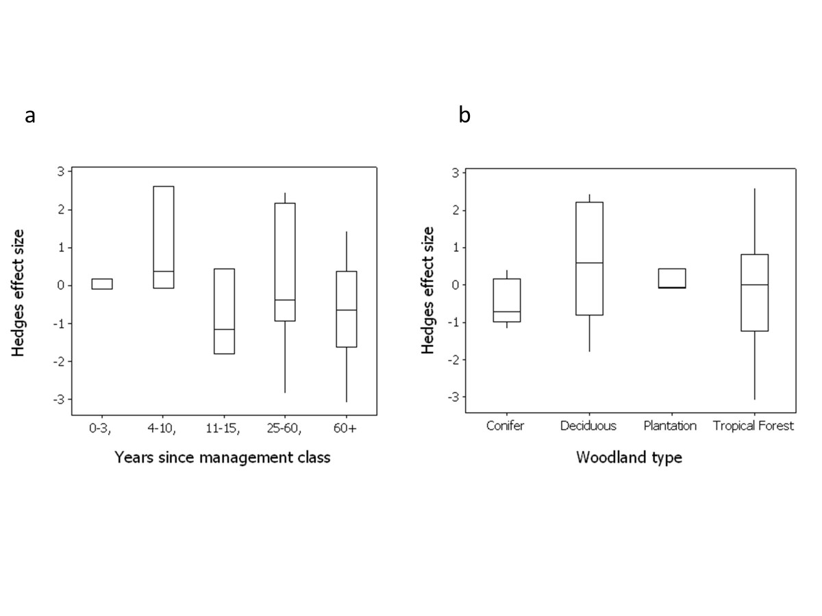 http://static-content.springer.com/image/art%3A10.1186%2F1472-6785-13-46/MediaObjects/12898_2013_Article_264_Fig2_HTML.jpg