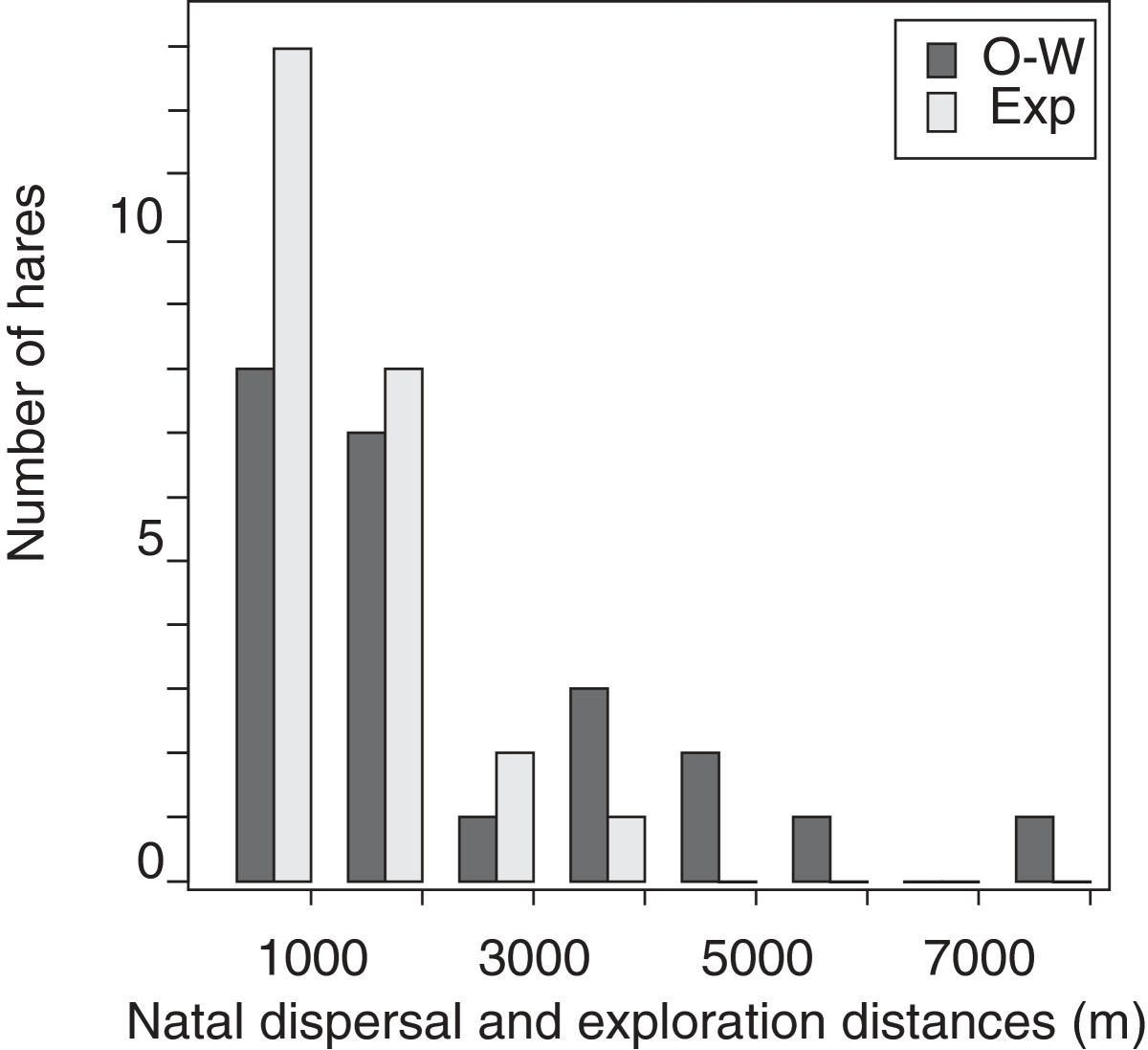 http://static-content.springer.com/image/art%3A10.1186%2F1472-6785-14-6/MediaObjects/12898_2013_Article_271_Fig2_HTML.jpg