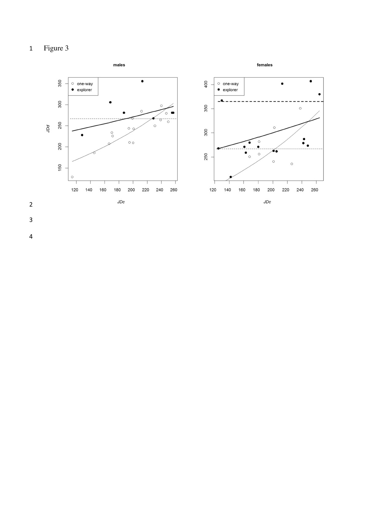 http://static-content.springer.com/image/art%3A10.1186%2F1472-6785-14-6/MediaObjects/12898_2013_Article_271_Fig3_HTML.jpg