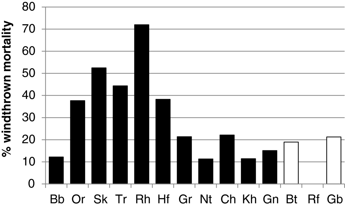 http://static-content.springer.com/image/art%3A10.1186%2F1472-6785-14-7/MediaObjects/12898_2013_Article_273_Fig4_HTML.jpg