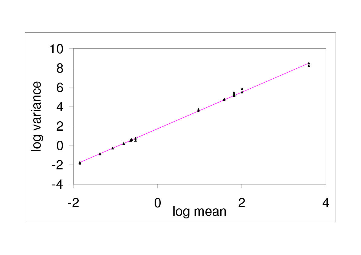 http://static-content.springer.com/image/art%3A10.1186%2F1472-6785-2-6/MediaObjects/12898_2001_Article_12_Fig1_HTML.jpg