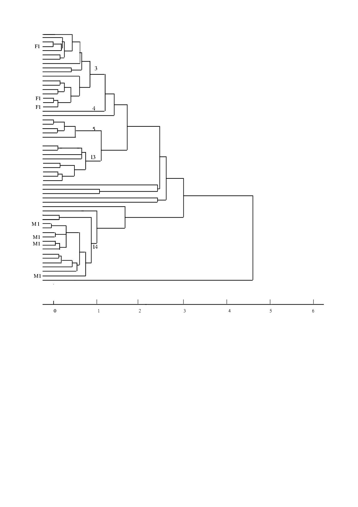 http://static-content.springer.com/image/art%3A10.1186%2F1472-6785-2-6/MediaObjects/12898_2001_Article_12_Fig2_HTML.jpg
