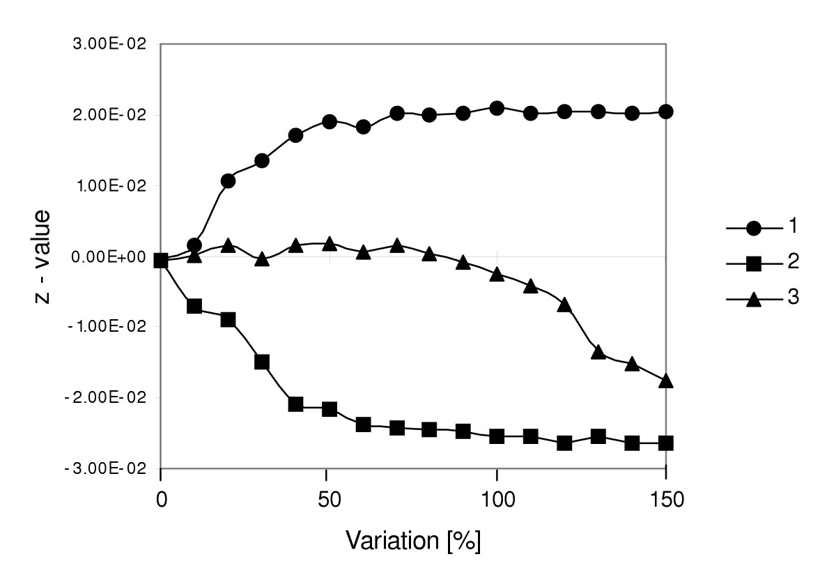 http://static-content.springer.com/image/art%3A10.1186%2F1472-6785-4-17/MediaObjects/12898_2004_Article_45_Fig4_HTML.jpg