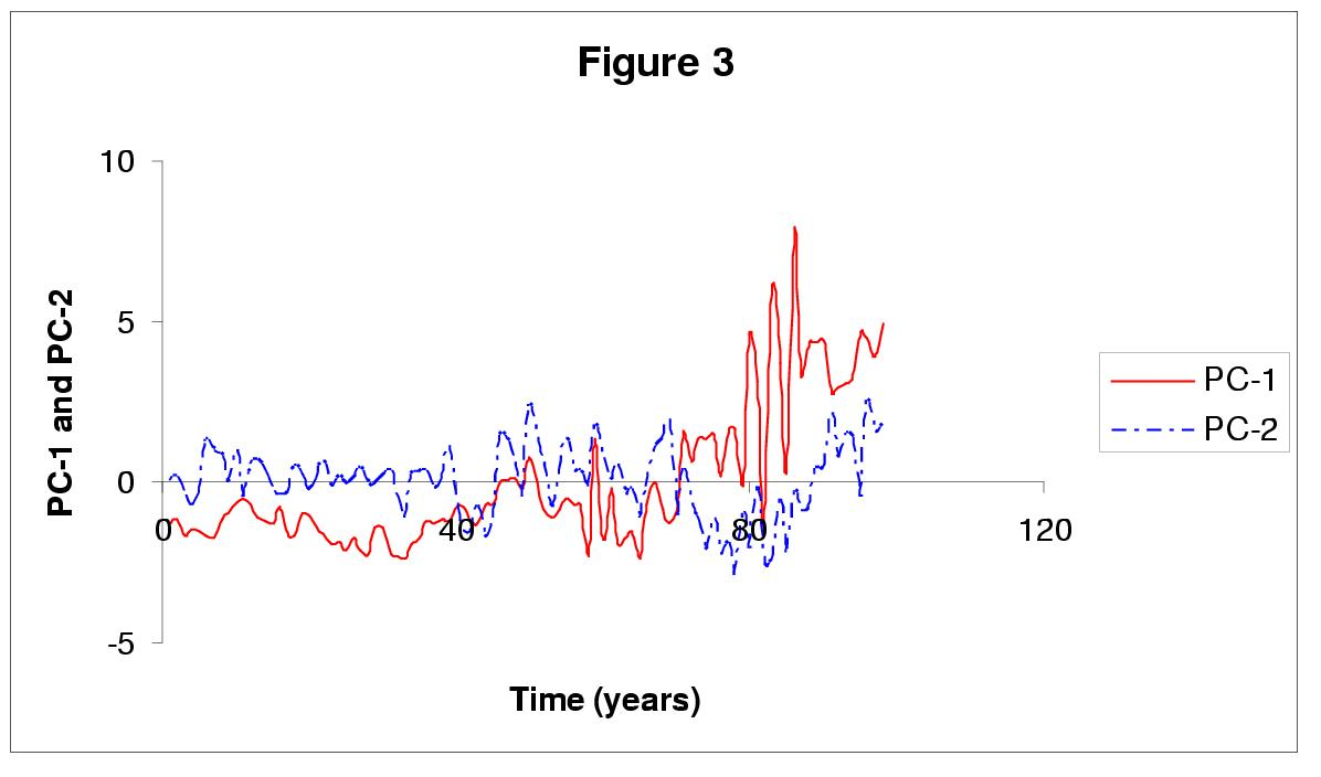 http://static-content.springer.com/image/art%3A10.1186%2F1472-6785-4-6/MediaObjects/12898_2003_Article_34_Fig3_HTML.jpg