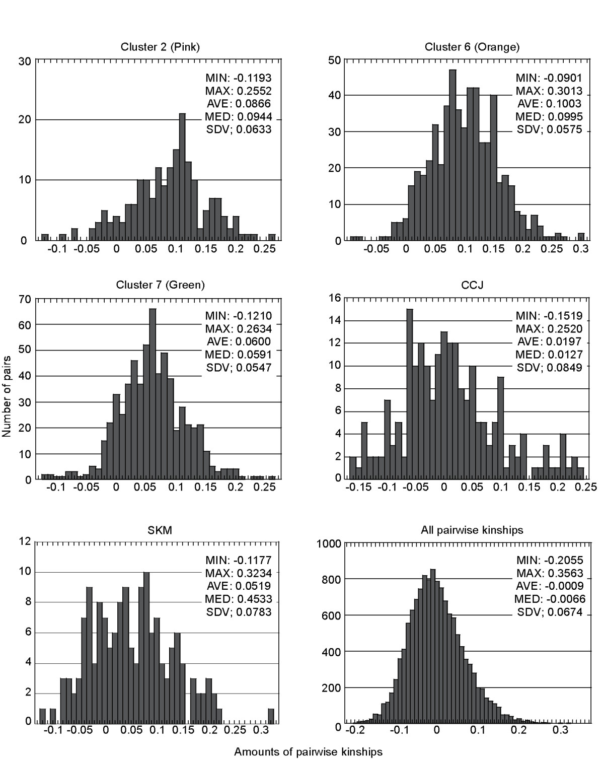 http://static-content.springer.com/image/art%3A10.1186%2F1472-6785-6-14/MediaObjects/12898_2006_Article_67_Fig5_HTML.jpg