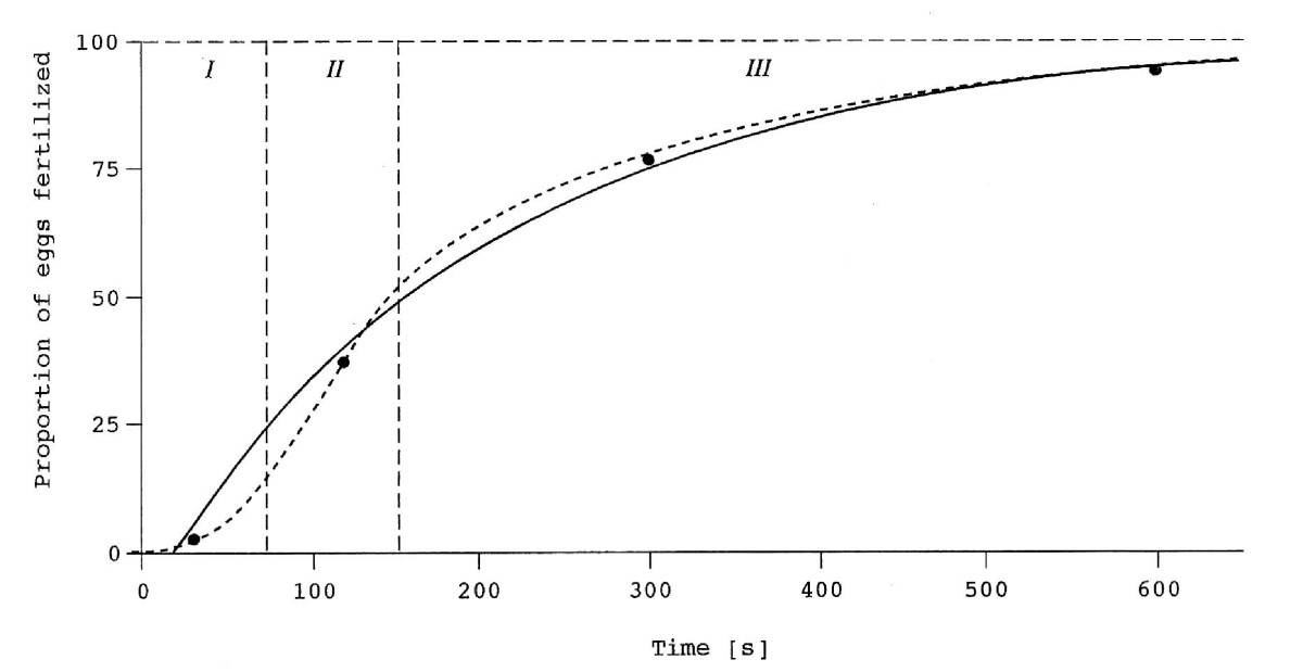 http://static-content.springer.com/image/art%3A10.1186%2F1472-6785-6-7/MediaObjects/12898_2005_Article_60_Fig2_HTML.jpg