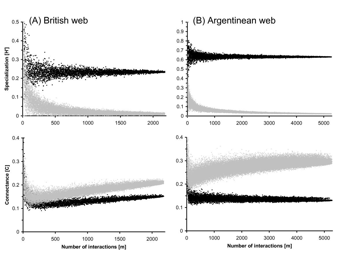http://static-content.springer.com/image/art%3A10.1186%2F1472-6785-6-9/MediaObjects/12898_2006_Article_62_Fig2_HTML.jpg