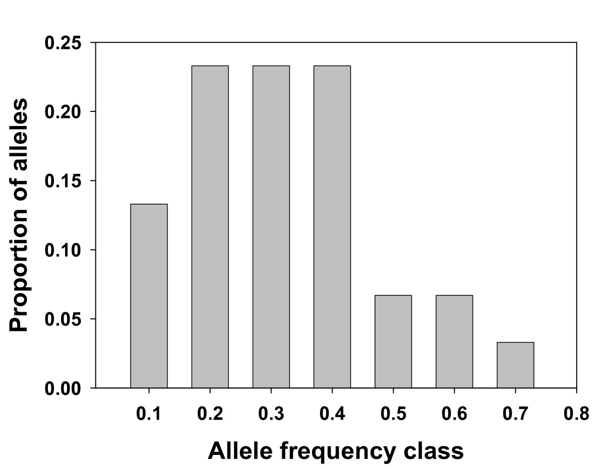 http://static-content.springer.com/image/art%3A10.1186%2F1472-6785-8-13/MediaObjects/12898_2008_Article_101_Fig2_HTML.jpg