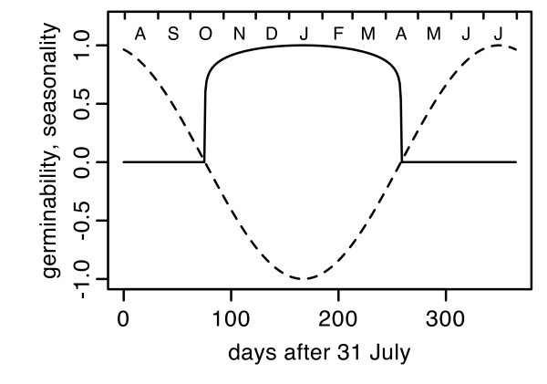 http://static-content.springer.com/image/art%3A10.1186%2F1472-6785-8-4/MediaObjects/12898_2006_Article_92_Fig7_HTML.jpg