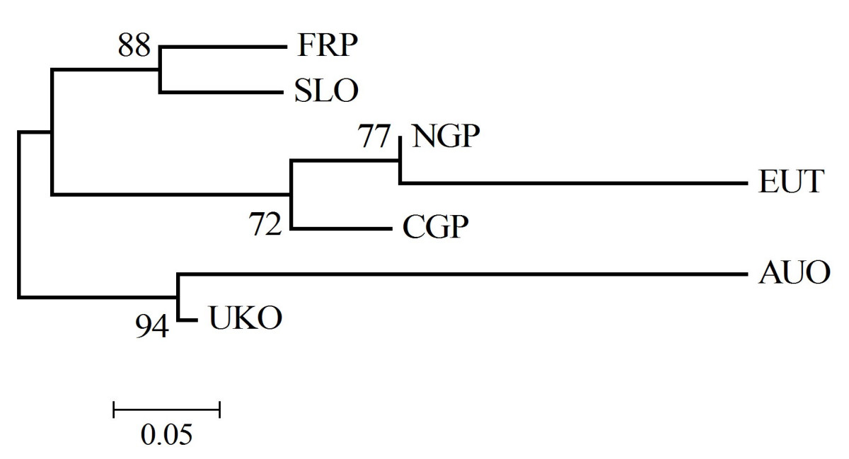 http://static-content.springer.com/image/art%3A10.1186%2F1472-6785-9-13/MediaObjects/12898_2008_Article_124_Fig2_HTML.jpg