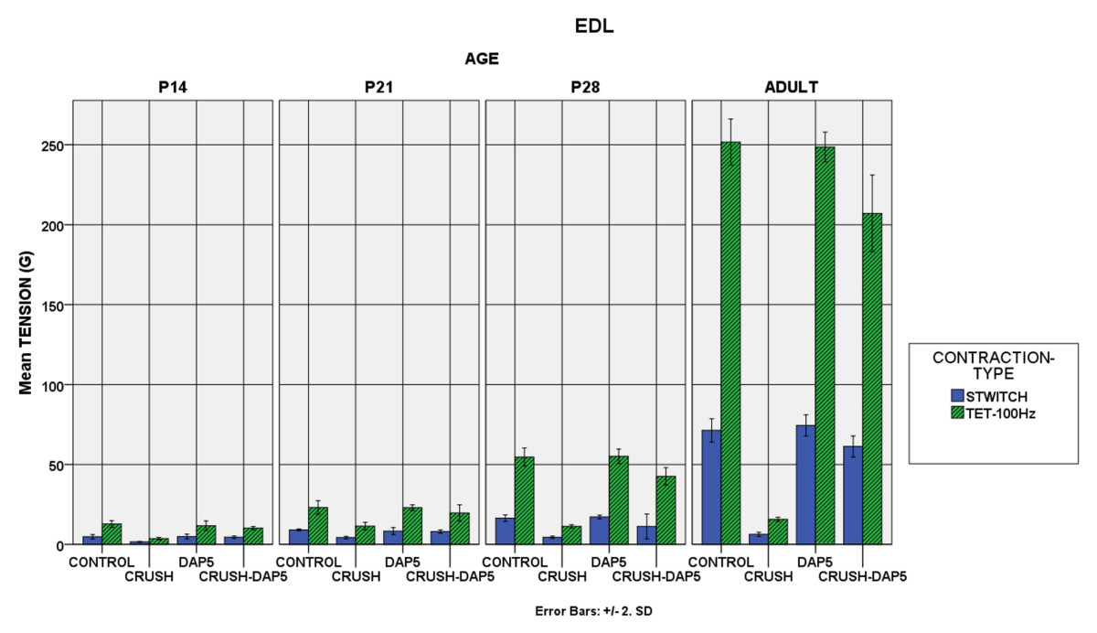 http://static-content.springer.com/image/art%3A10.1186%2F1472-6793-12-5/MediaObjects/12899_2011_Article_192_Fig3_HTML.jpg