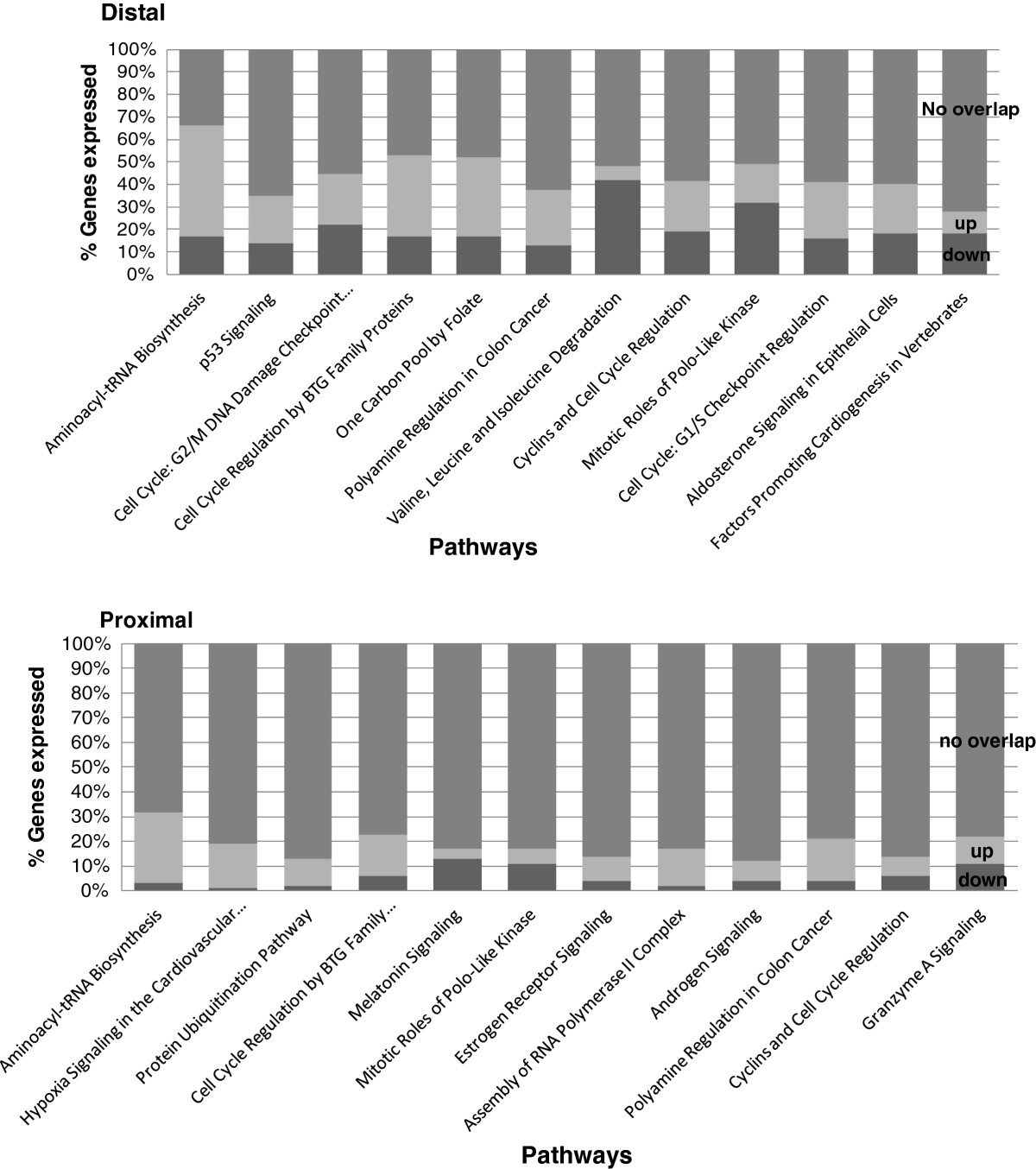 http://static-content.springer.com/image/art%3A10.1186%2F1472-6793-13-2/MediaObjects/12899_2012_Article_202_Fig4_HTML.jpg