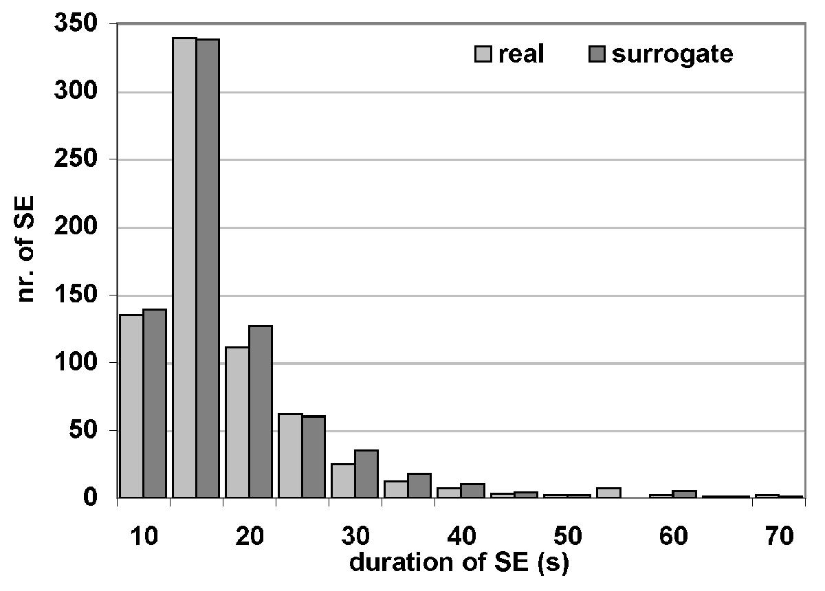 http://static-content.springer.com/image/art%3A10.1186%2F1472-6793-3-2/MediaObjects/12899_2003_Article_36_Fig3_HTML.jpg