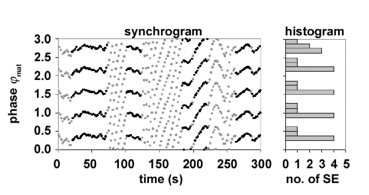 http://static-content.springer.com/image/art%3A10.1186%2F1472-6793-3-2/MediaObjects/12899_2003_Article_36_Fig7_HTML.jpg