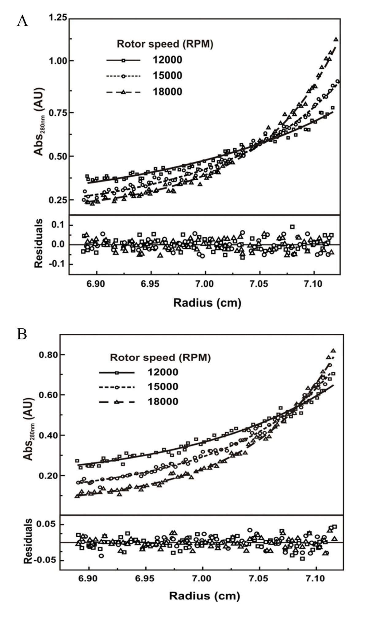 http://static-content.springer.com/image/art%3A10.1186%2F1472-6807-10-15/MediaObjects/12900_2010_Article_311_Fig4_HTML.jpg